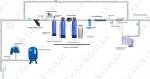 Система очистки воды для частного дома Clack (США) , производительность 1.2м3 в час, air-0844, hfi-1252, hfs-1044